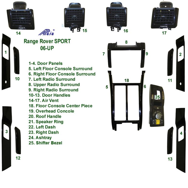 R.R.SPORT-Black Piano -Diagram 780