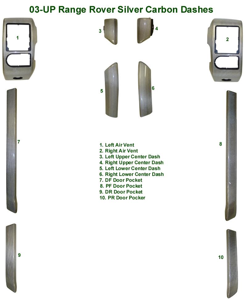 Range Rover Silver CF - Diagram